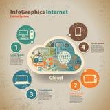 Infographics met wolk gegevensverwerkingsontwerp Stock Afbeeldingen