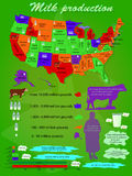 Infographics minimum wage in USA Royalty Free Stock Image