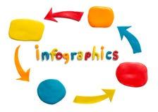 Infographics mit den Pfeilen gemacht vom Plasticine Lizenzfreie Stockbilder