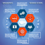 Infographics Modern Business scheme with Icons and Royalty Free Stock Images