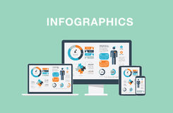 Infographics in modern flat vector illustration el. Ectronic devices laptop, tablet, computer and smartphone eps10