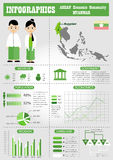 Infographics Myanmar. Infographics for asean economic community . Map of Myanmar Stock Image