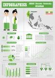 Infographics Myanmar Stock Image