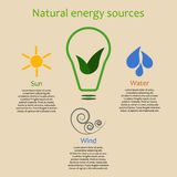 Infographics of natural energy sources Royalty Free Stock Photo