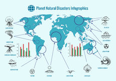 Infographics Naturkatastrophen des Planeten Stockfoto