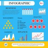 Infographics nello stile piano Processi aziendali e piano Fotografie Stock
