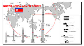 Infographics of North Korea armed force Royalty Free Stock Photography