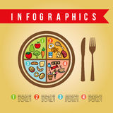 Infographics nutrition design. Over pink background vector illustration stock illustration