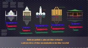 Infographics o pełnoletniej kategorii w świacie Zdjęcia Stock