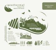Infographics odnawialny źródło geotermiczna energia ilustracji