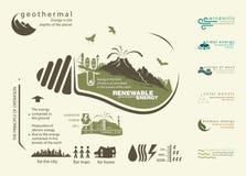 Infographics odnawialny źródło geotermiczna energia royalty ilustracja