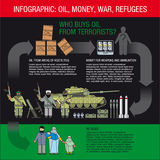 Infographics: oil, money, weapons and ammunition, terrorists, and refugees. Collection of elements for illustrations and infographic. Oil, money, terrorism Royalty Free Stock Photo