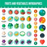 Infographics om vitaminer, pigment, frukter, grönsaker, bär i en plan stil Royaltyfria Foton