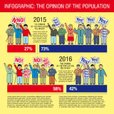Infographics: the opinion of the population. Stock Image