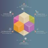 Infographics - opportunités commerciales Images libres de droits