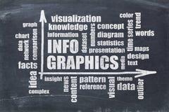 Infographics ordmoln på svart tavla Royaltyfri Bild