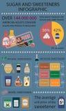 Infographics på ämnet av socker och dess ersättningar fotografering för bildbyråer