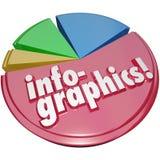 Infographics Pasztetowej mapy wykresu 3D dane ilustracja ilustracji