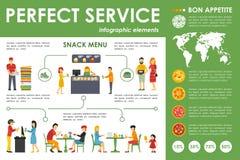 Infographics perfeito do serviço Ilustração lisa do vetor da Web do conceito Apresentação da entrega e da pizaria Foto de Stock Royalty Free