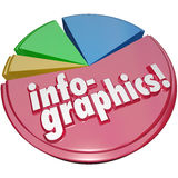 Infographics Pie Chart Graph 3D Data Illustration. Infographics word on a 3d pie chart to illustrate, convey or communicate important information as an easy to Royalty Free Stock Images