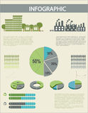 An infographics with pie graphs Royalty Free Stock Images
