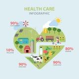 Infographics plano del vector de la atención sanitaria: limpie la comida de la granja ecoenergy Imagenes de archivo
