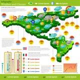 Infographics plat de conception avec le rapport et les icônes de prévisions météorologiques sur l'Amérique illustration de vecteur