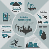 infographics pollution human activity Royalty Free Stock Image