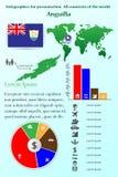 Infographics pour la présentation Tous les pays du monde anguilla Illustration Libre de Droits