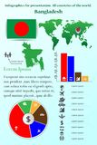 Infographics pour la présentation Tous les pays du monde bangladesh Photographie stock libre de droits
