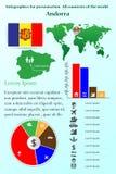 Infographics pour la présentation Tous les pays du monde l'andorre Illustration de Vecteur