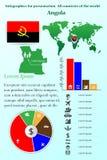 Infographics pour la présentation Tous les pays du monde l'angola Photographie stock libre de droits