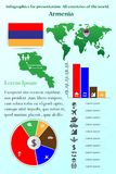 Infographics pour la présentation Tous les pays du monde l'arménie Illustration de Vecteur