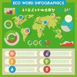 Infographics pratico con la mappa di mondo Fotografia Stock