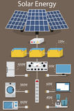Infographics production and processing solar Stock Photos