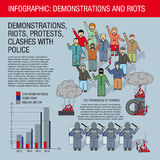 Infographics: protests and riots. Stock Photos