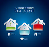 Infographics real estate Stock Photo