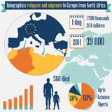 Infographics refugees and migrants Stock Photos