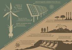 Infographics renewable energy Stock Photography