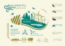 Infographics renewable source of wind energy Royalty Free Stock Photography