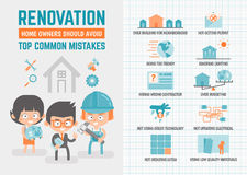 Infographics about renovation mistakes Royalty Free Stock Photography