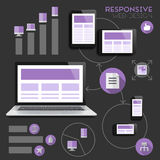Infographics rispondente di web design illustrazione di stock