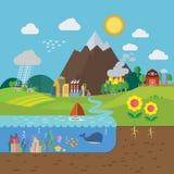 Infographics środowiska globalny nagrzanie Zdjęcie Royalty Free