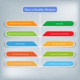 Infographics sain de concept de mentalité Photographie stock