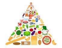 Infographics sano di dieta di alimento illustrazione di stock