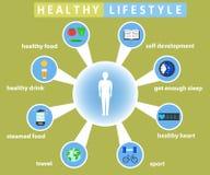 Infographics saudável do estilo de vida ilustração do vetor
