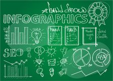 Infographics SEO στο πράσινο υπόβαθρο Στοκ φωτογραφίες με δικαίωμα ελεύθερης χρήσης