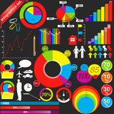 Infographics set Royalty Free Stock Photography