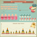 Infographics set - demography icons and elements Stock Images
