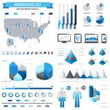 Infographics Set With Detailed USA Map. A comprehensive Vector Template set for infographics Stock Image